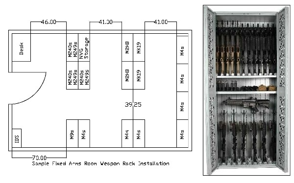 Armory Design - Weapon Rack Layout